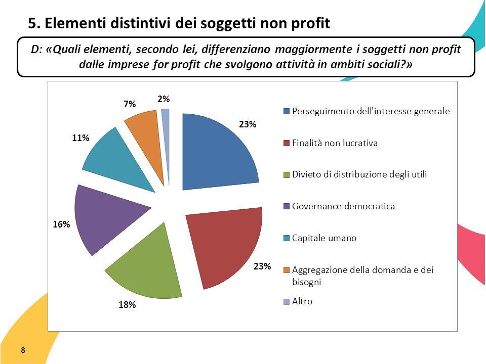 5. Elementi distintivi dei soggetti non profit 8 D: «Quali elementi, secondo lei, differenziano maggiormente i soggetti non profit dalle imprese for p