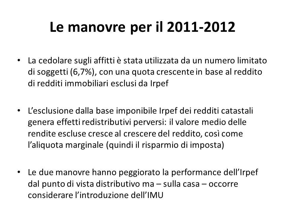 Le manovre per il 2011-2012 La cedolare sugli affitti è stata utilizzata da un numero limitato di soggetti (6,7%), con una quota crescente in base al