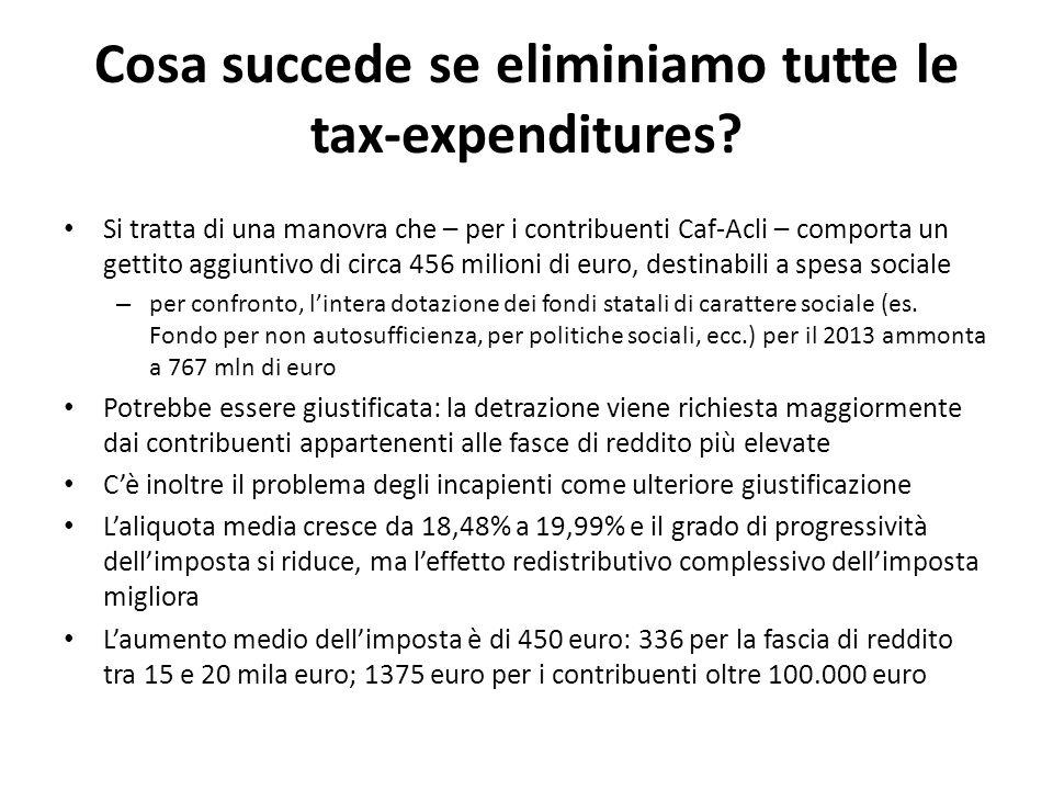 Cosa succede se eliminiamo tutte le tax-expenditures? Si tratta di una manovra che – per i contribuenti Caf-Acli – comporta un gettito aggiuntivo di c