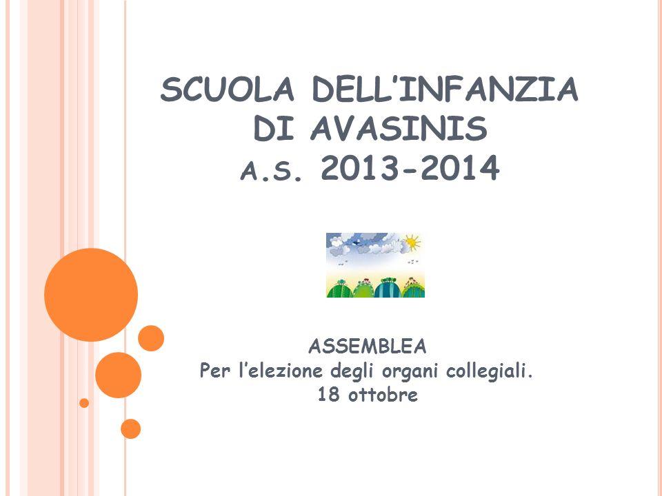 SCUOLA DELLINFANZIA DI AVASINIS A. S. 2013-2014 ASSEMBLEA Per lelezione degli organi collegiali. 18 ottobre