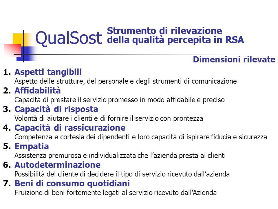 Proposizioni del QualSost Dimensione degli Aspetti tangibili