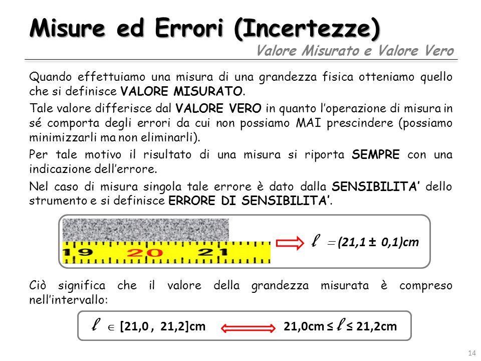 Misure ed Errori (Incertezze) Per avere una stima di quanto lerrore influenzi la misura si usa anche lERRORE RELATIVO, ottenuto facendo il rapporto tra lerrore assoluto e la misura attendibile (stima del valore).