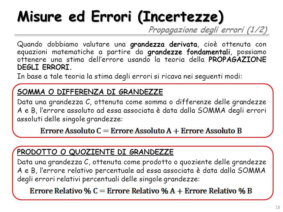 Misure ed Errori (Incertezze) Vediamo qualche esempio di propagazione degli errori: Propagazione degli errori (2/2) SOMMA: PERIMETRO DI UN RETTANGOLO l 1 = (3,2 ± 0,1) cm; l 2 = (5,7 ± 0,3) cm p = l 1 + l 2 + l 3 + l 4 = 17,8 cm; e = e 1 +e 2 +e 3 +e 4 = 0,8 cm p = (17,8 ± 0,8) cm PRODOTTO: AREA DI UN RETTANGOLO l 1 = (3,2 ± 0,1) cm; l 2 = (5,7 ± 0,3) cm A = l 1 l 2 = 18,24 cm 2 ; e R = e 1R +e 2R = (0,1/3,2 + 0,3/5,7) = 0,08 e A = e R · A = (0,08 · 18,24) cm 2 = 1,4592 cm 2 A = (18 ± 2) cm 2 19