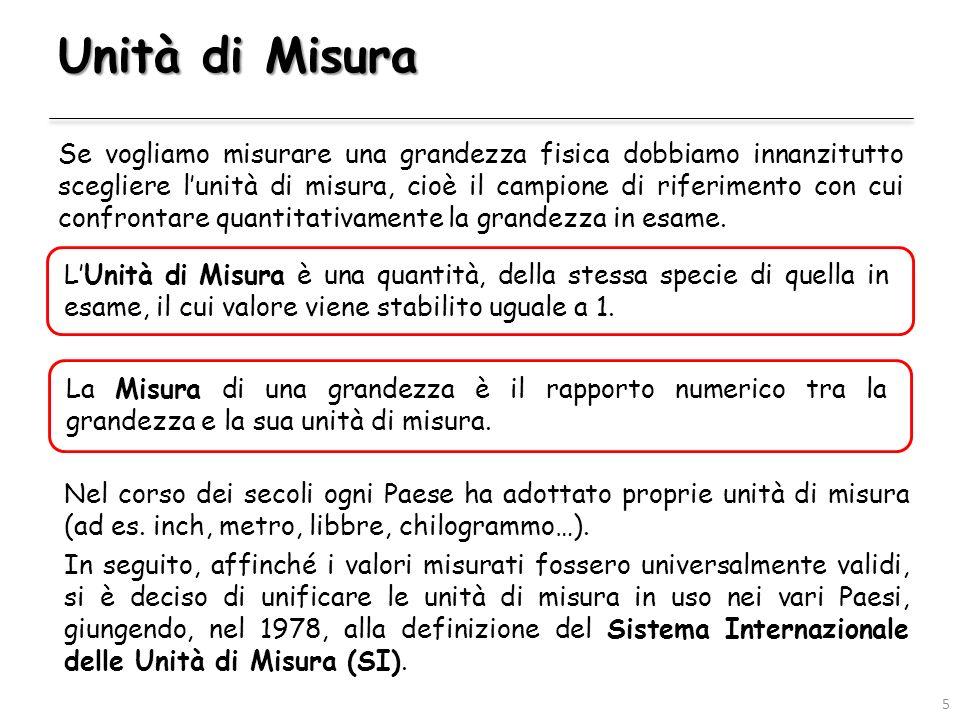 Grandezze Fondamentali e Derivate Nel Sistema Internazionale delle Unità di Misura (SI) sono state adottate sette grandezze, definite FONDAMENTALI, che sono alla base di tutte le unità di misura.