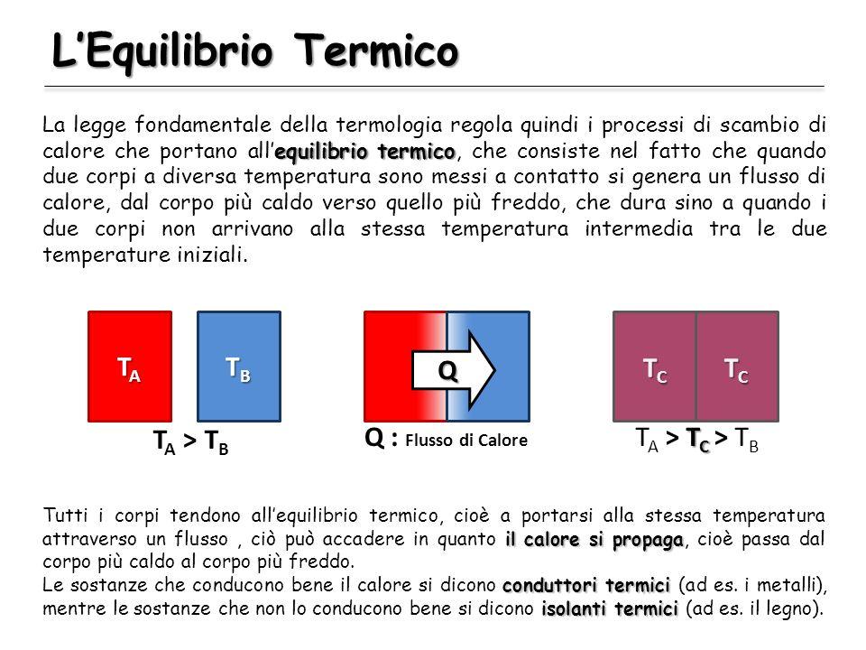 LEquilibrio Termico equilibrio termico La legge fondamentale della termologia regola quindi i processi di scambio di calore che portano allequilibrio