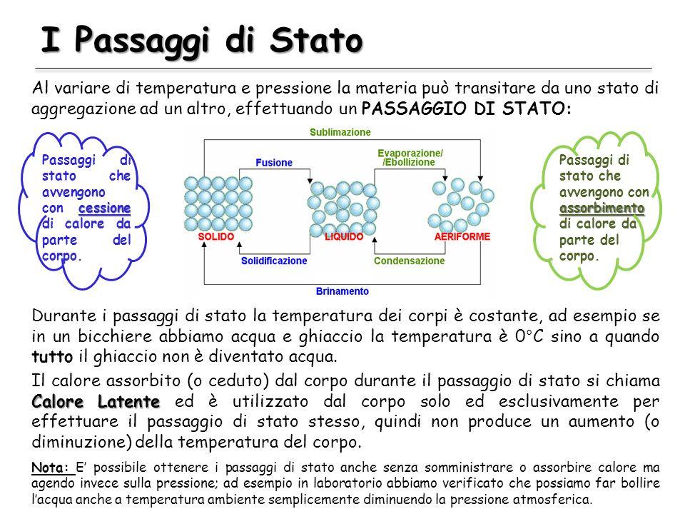 I Passaggi di Stato Al variare di temperatura e pressione la materia può transitare da uno stato di aggregazione ad un altro, effettuando un PASSAGGIO