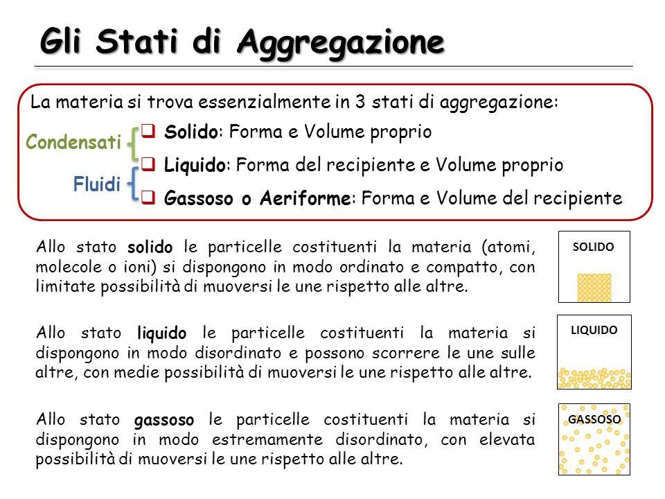 Gli Stati di Aggregazione La materia si trova essenzialmente in 3 stati di aggregazione: Solido: Forma e Volume proprio Liquido: Forma del recipiente