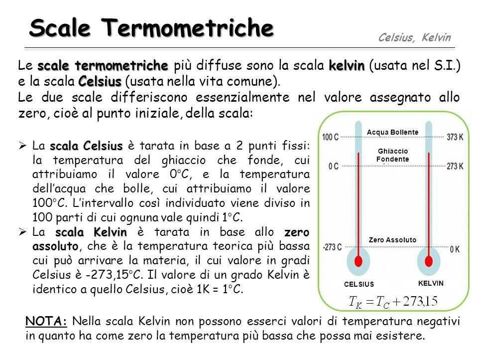 Scale Termometriche scala Celsius La scala Celsius è tarata in base a 2 punti fissi: la temperatura del ghiaccio che fonde, cui attribuiamo il valore