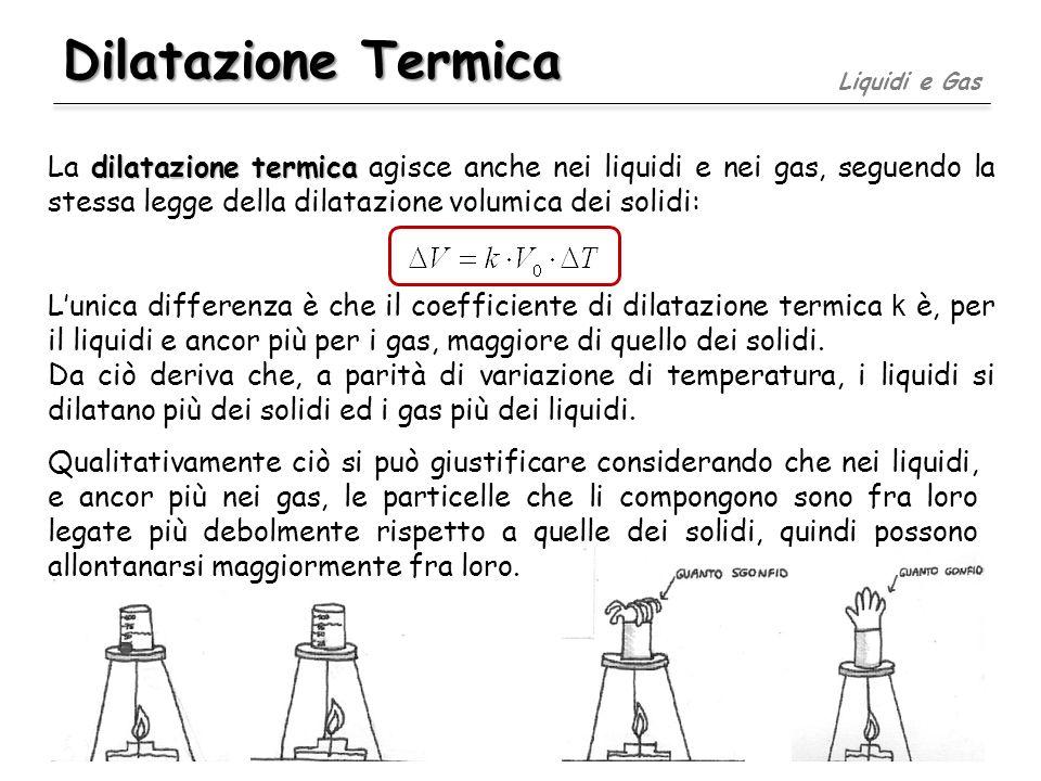Dilatazione Termica Qualitativamente ciò si può giustificare considerando che nei liquidi, e ancor più nei gas, le particelle che li compongono sono f