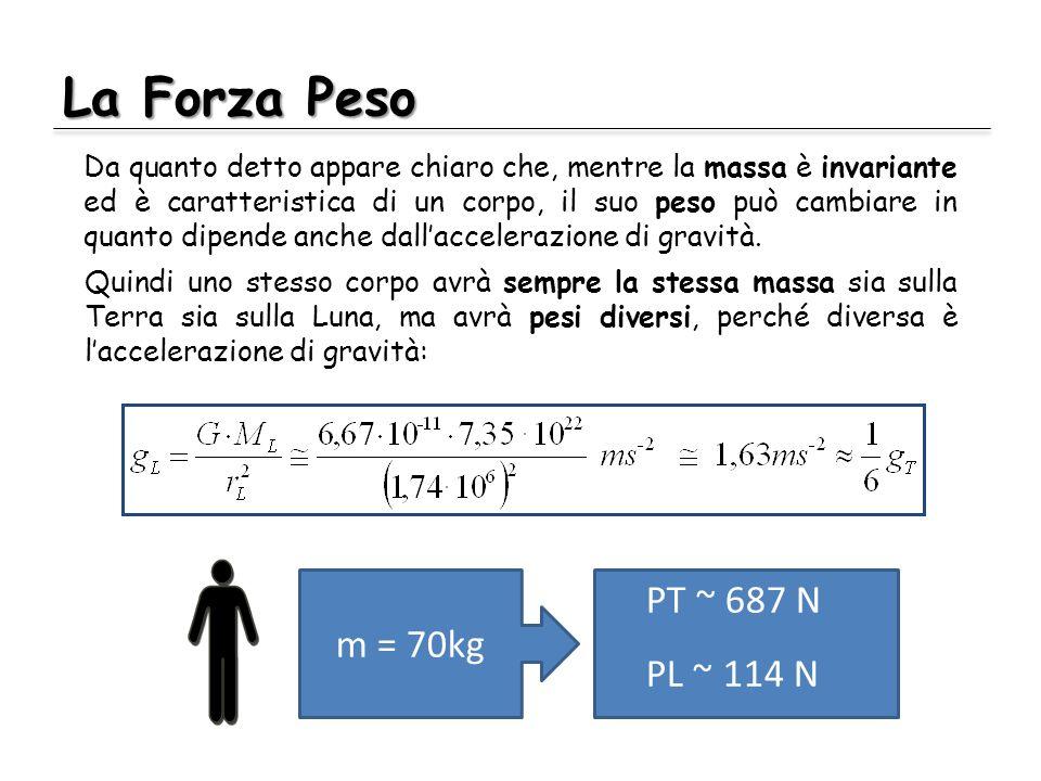 La Forza Peso Da quanto detto appare chiaro che, mentre la massa è invariante ed è caratteristica di un corpo, il suo peso può cambiare in quanto dipe