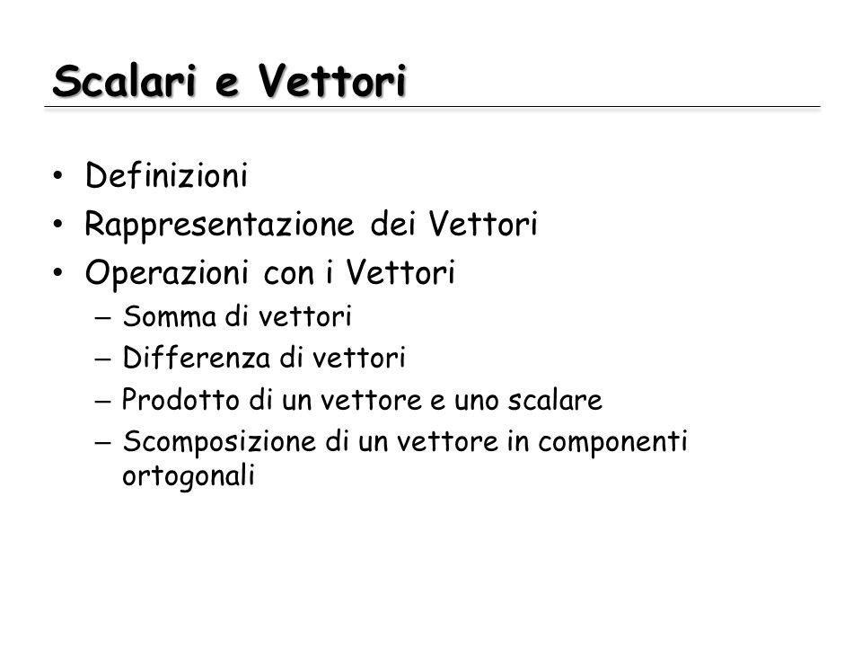 Definizioni Rappresentazione dei Vettori Operazioni con i Vettori – Somma di vettori – Differenza di vettori – Prodotto di un vettore e uno scalare – Scomposizione di un vettore in componenti ortogonali