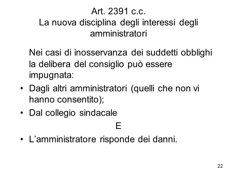 22 Art.2391 c.c.