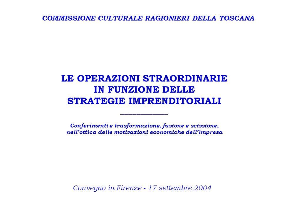 LE OPERAZIONI STRAORDINARIE IN FUNZIONE DELLE STRATEGIE IMPRENDITORIALI ____________ Conferimenti e trasformazione, fusione e scissione, nellottica de