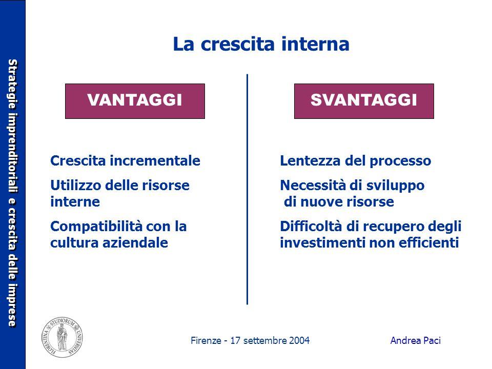 Firenze - 17 settembre 2004 La crescita interna Strategie imprenditoriali e crescita delle imprese VANTAGGI Crescita incrementale Utilizzo delle risor