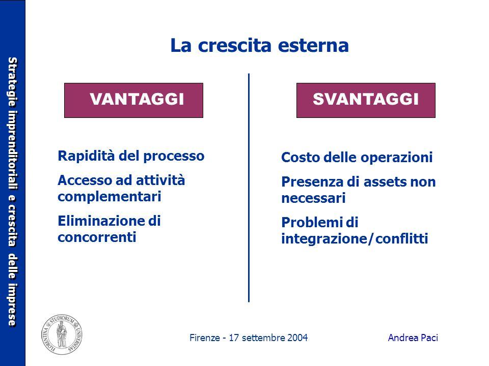 Firenze - 17 settembre 2004 La crescita esterna Strategie imprenditoriali e crescita delle imprese VANTAGGI Rapidità del processo Accesso ad attività