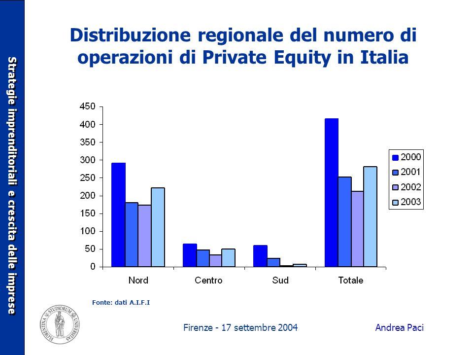 Firenze - 17 settembre 2004 Distribuzione regionale del numero di operazioni di Private Equity in Italia Strategie imprenditoriali e crescita delle im