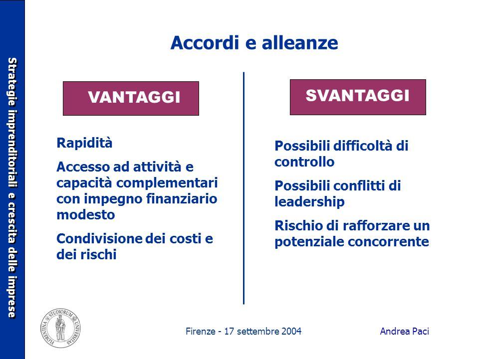 Firenze - 17 settembre 2004 Accordi e alleanze Strategie imprenditoriali e crescita delle imprese VANTAGGI Rapidità Accesso ad attività e capacità com