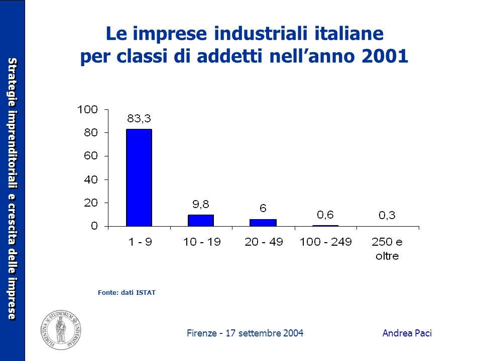 Firenze - 17 settembre 2004 Le imprese industriali italiane per classi di addetti nellanno 2001 Strategie imprenditoriali e crescita delle imprese Fon