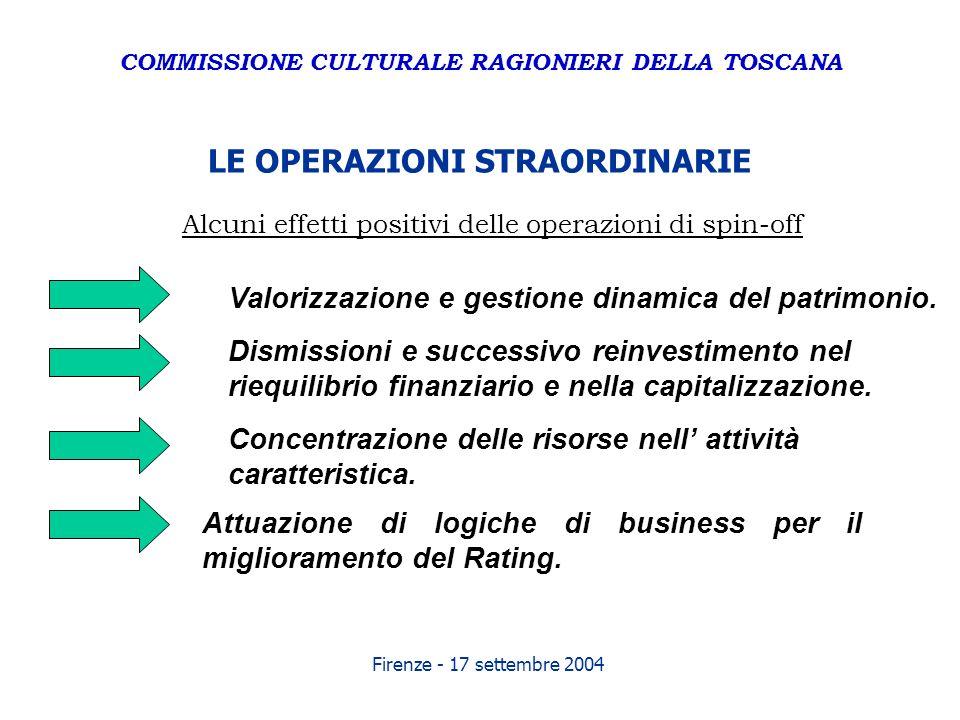 Firenze - 17 settembre 2004 LE OPERAZIONI STRAORDINARIE Alcuni effetti positivi delle operazioni di spin-off Valorizzazione e gestione dinamica del pa