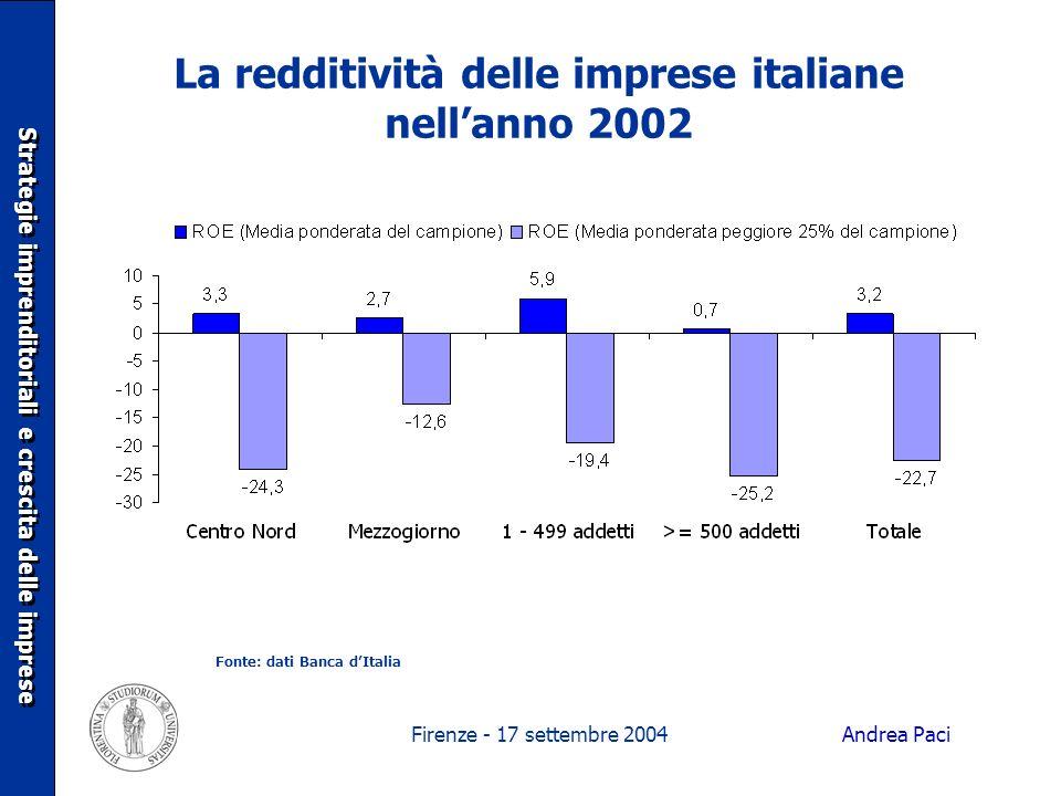 Firenze - 17 settembre 2004 La redditività delle imprese italiane nellanno 2002 Strategie imprenditoriali e crescita delle imprese Fonte: dati Banca d