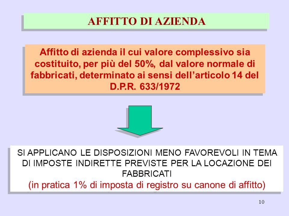 10 AFFITTO DI AZIENDA Affitto di azienda il cui valore complessivo sia costituito, per più del 50%, dal valore normale di fabbricati, determinato ai s