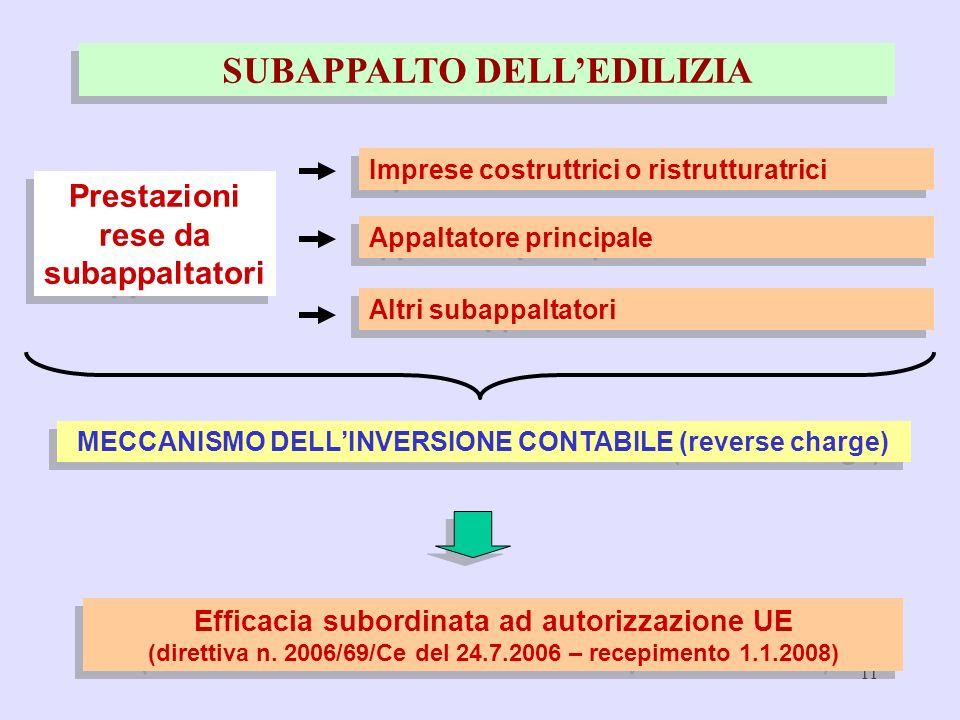11 SUBAPPALTO DELLEDILIZIA MECCANISMO DELLINVERSIONE CONTABILE (reverse charge) Efficacia subordinata ad autorizzazione UE (direttiva n. 2006/69/Ce de
