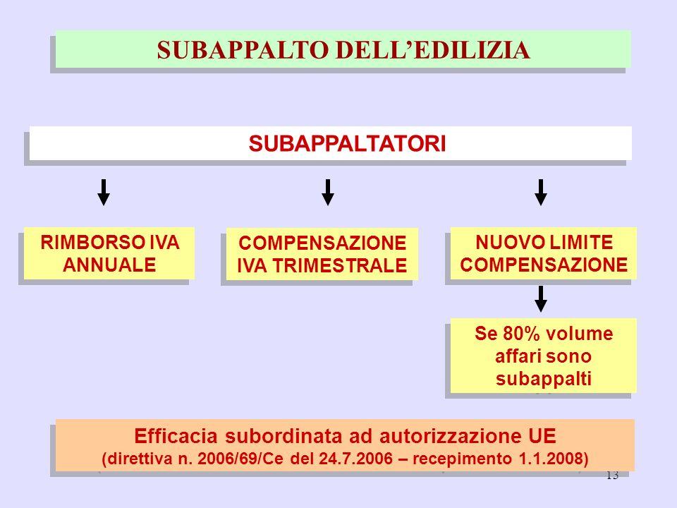 13 SUBAPPALTO DELLEDILIZIA Efficacia subordinata ad autorizzazione UE (direttiva n. 2006/69/Ce del 24.7.2006 – recepimento 1.1.2008) Efficacia subordi