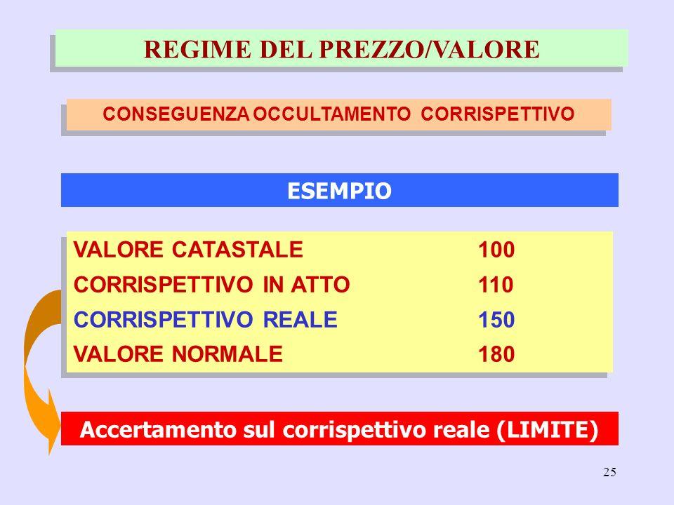 25 REGIME DEL PREZZO/VALORE CONSEGUENZA OCCULTAMENTO CORRISPETTIVO VALORE CATASTALE100 CORRISPETTIVO IN ATTO110 CORRISPETTIVO REALE150 VALORE NORMALE1