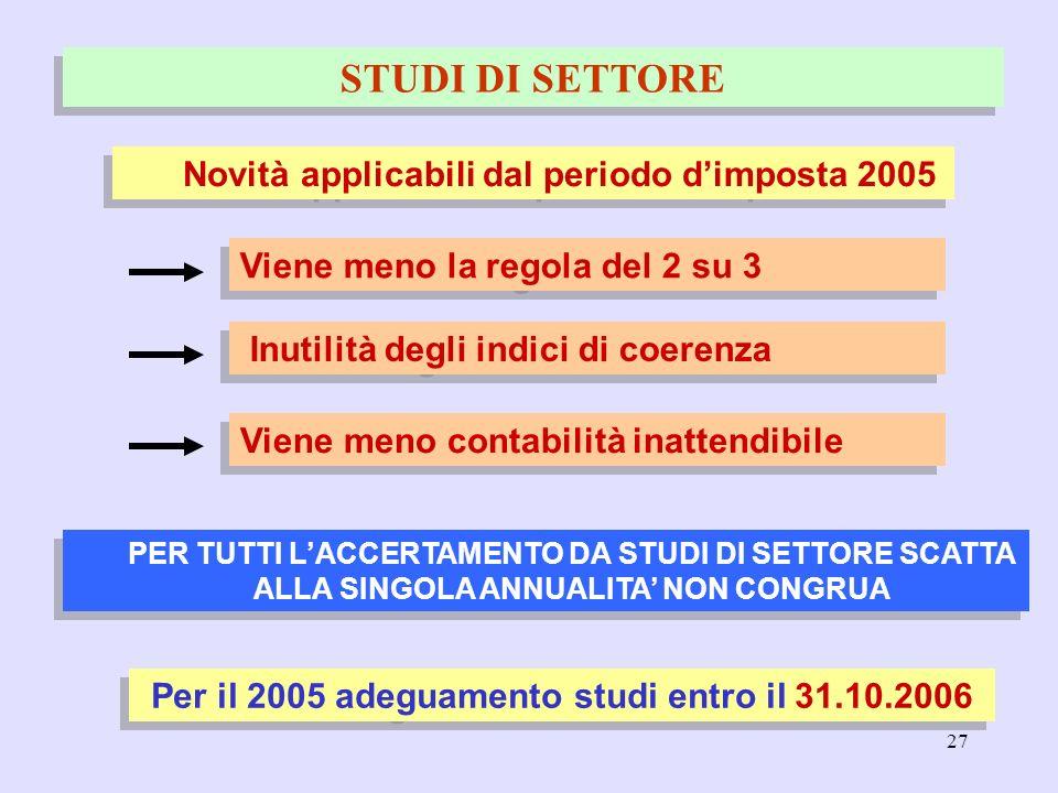 27 STUDI DI SETTORE Novità applicabili dal periodo dimposta 2005 Viene meno la regola del 2 su 3 Inutilità degli indici di coerenza Viene meno contabi