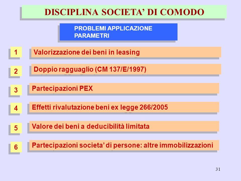 31 DISCIPLINA SOCIETA DI COMODO PROBLEMI APPLICAZIONE PARAMETRI Valorizzazione dei beni in leasing Doppio ragguaglio (CM 137/E/1997) Partecipazioni PE