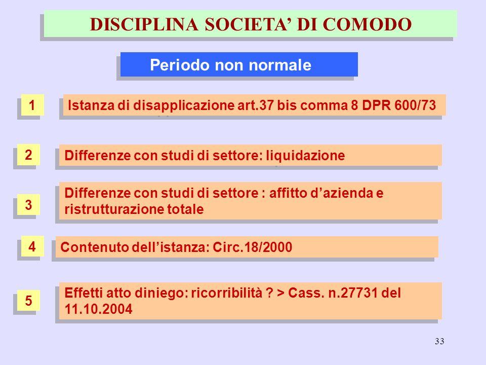 33 DISCIPLINA SOCIETA DI COMODO Periodo non normale Istanza di disapplicazione art.37 bis comma 8 DPR 600/73 Differenze con studi di settore: liquidaz