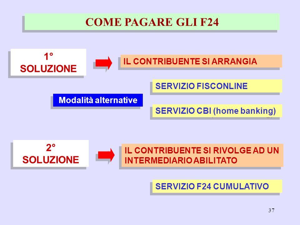 37 COME PAGARE GLI F24 1° SOLUZIONE IL CONTRIBUENTE SI ARRANGIA 2° SOLUZIONE IL CONTRIBUENTE SI RIVOLGE AD UN INTERMEDIARIO ABILITATO SERVIZIO FISCONL