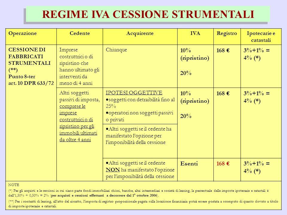 4 REGIME IVA CESSIONE STRUMENTALI OperazioneCedenteAcquirenteIVARegistroIpotecarie e catastali CESSIONE DI FABBRICATI STRUMENTALI (**) Punto 8-ter art.