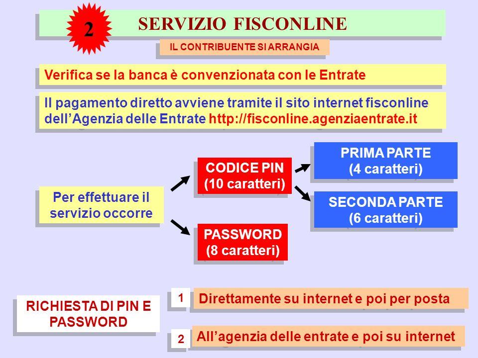 47 SERVIZIO FISCONLINE IL CONTRIBUENTE SI ARRANGIA Il pagamento diretto avviene tramite il sito internet fisconline dellAgenzia delle Entrate http://f