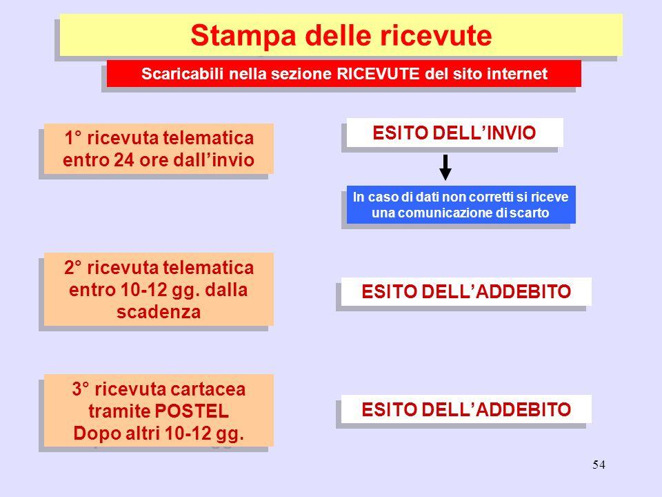 54 Stampa delle ricevute 1° ricevuta telematica entro 24 ore dallinvio In caso di dati non corretti si riceve una comunicazione di scarto 2° ricevuta
