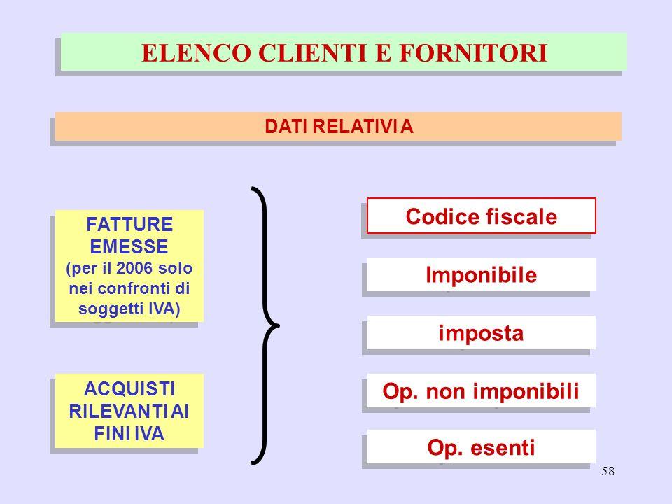 58 ELENCO CLIENTI E FORNITORI DATI RELATIVI A FATTURE EMESSE (per il 2006 solo nei confronti di soggetti IVA) FATTURE EMESSE (per il 2006 solo nei con
