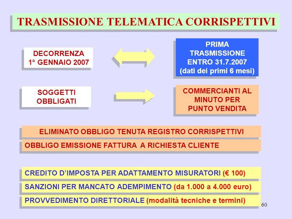 60 TRASMISSIONE TELEMATICA CORRISPETTIVI DECORRENZA 1° GENNAIO 2007 DECORRENZA 1° GENNAIO 2007 PROVVEDIMENTO DIRETTORIALE (modalità tecniche e termini