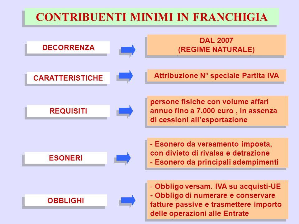 62 CONTRIBUENTI MINIMI IN FRANCHIGIA DECORRENZA DAL 2007 (REGIME NATURALE) DAL 2007 (REGIME NATURALE) ESONERI OBBLIGHI Attribuzione N° speciale Partit