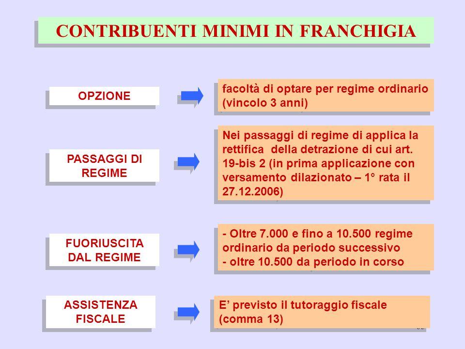 63 CONTRIBUENTI MINIMI IN FRANCHIGIA OPZIONE facoltà di optare per regime ordinario (vincolo 3 anni) PASSAGGI DI REGIME Nei passaggi di regime di appl