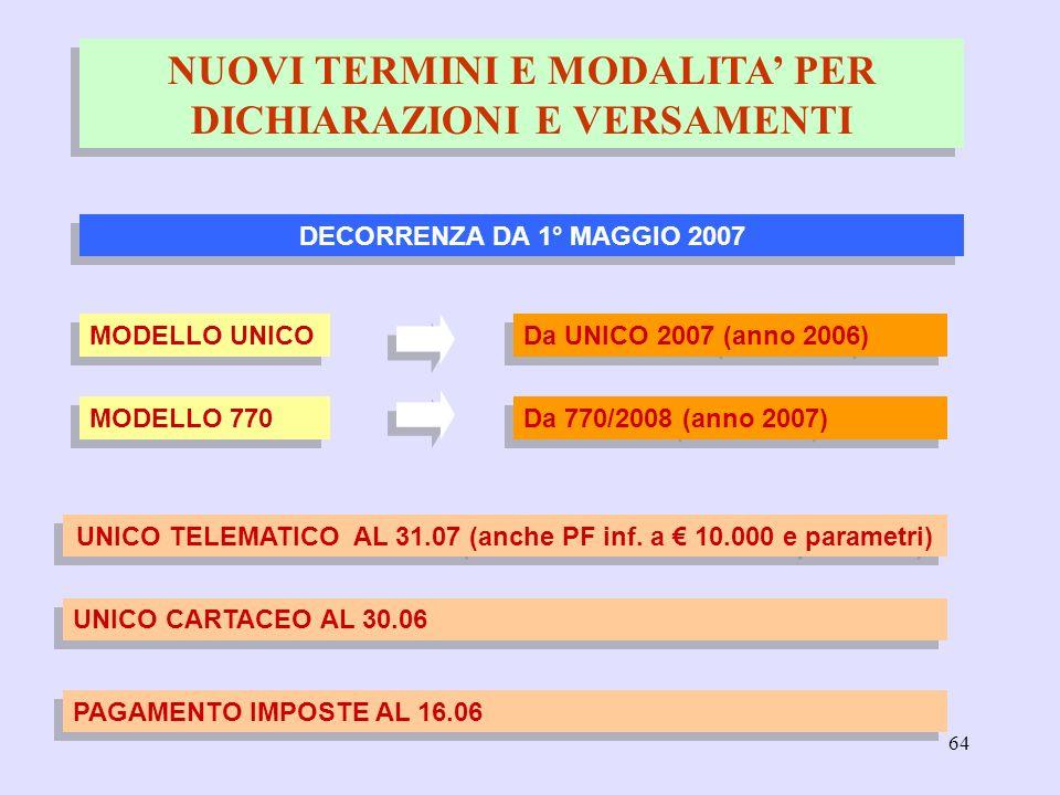 64 NUOVI TERMINI E MODALITA PER DICHIARAZIONI E VERSAMENTI DECORRENZA DA 1° MAGGIO 2007 UNICO TELEMATICO AL 31.07 (anche PF inf. a 10.000 e parametri)