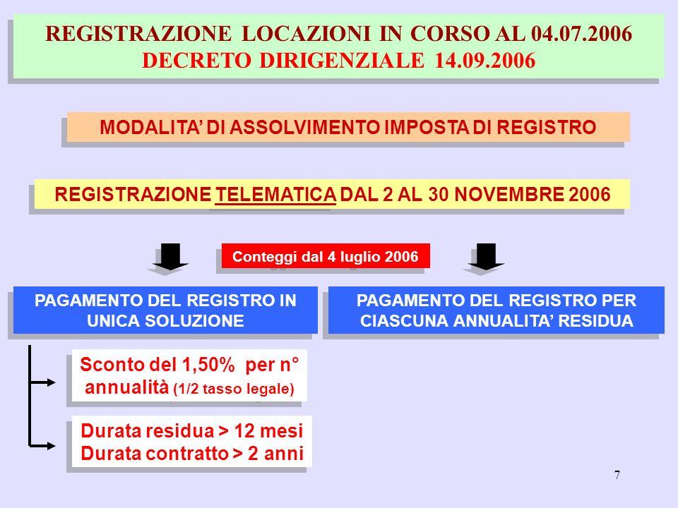 7 REGISTRAZIONE LOCAZIONI IN CORSO AL 04.07.2006 DECRETO DIRIGENZIALE 14.09.2006 MODALITA DI ASSOLVIMENTO IMPOSTA DI REGISTRO REGISTRAZIONE TELEMATICA