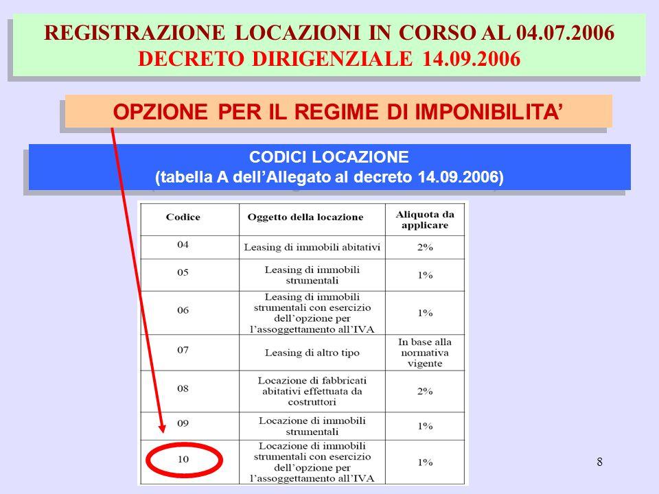 8 REGISTRAZIONE LOCAZIONI IN CORSO AL 04.07.2006 DECRETO DIRIGENZIALE 14.09.2006 OPZIONE PER IL REGIME DI IMPONIBILITA CODICI LOCAZIONE (tabella A del