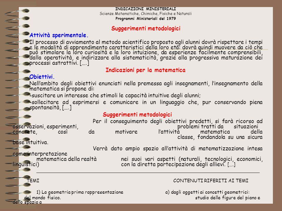 INDICAZIONI MINISTERIALI Scienze Matematiche, Chimiche, Fisiche e Naturali Programmi Ministeriali del 1979 Suggerimenti metodologici Attività sperimen