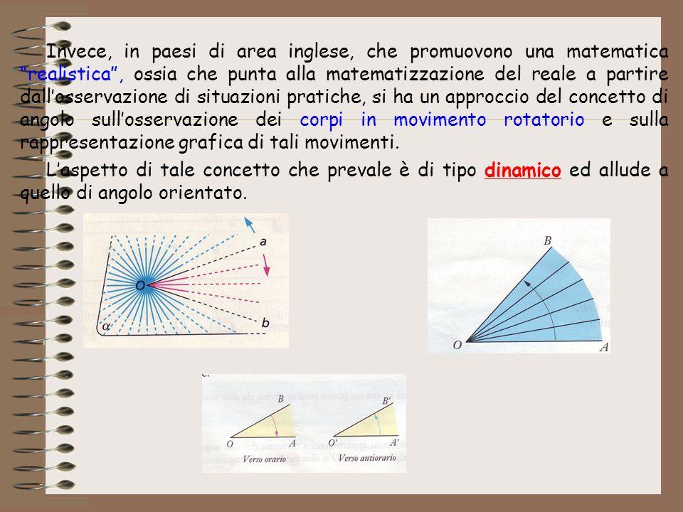 Invece, in paesi di area inglese, che promuovono una matematica realistica, ossia che punta alla matematizzazione del reale a partire dallosservazione