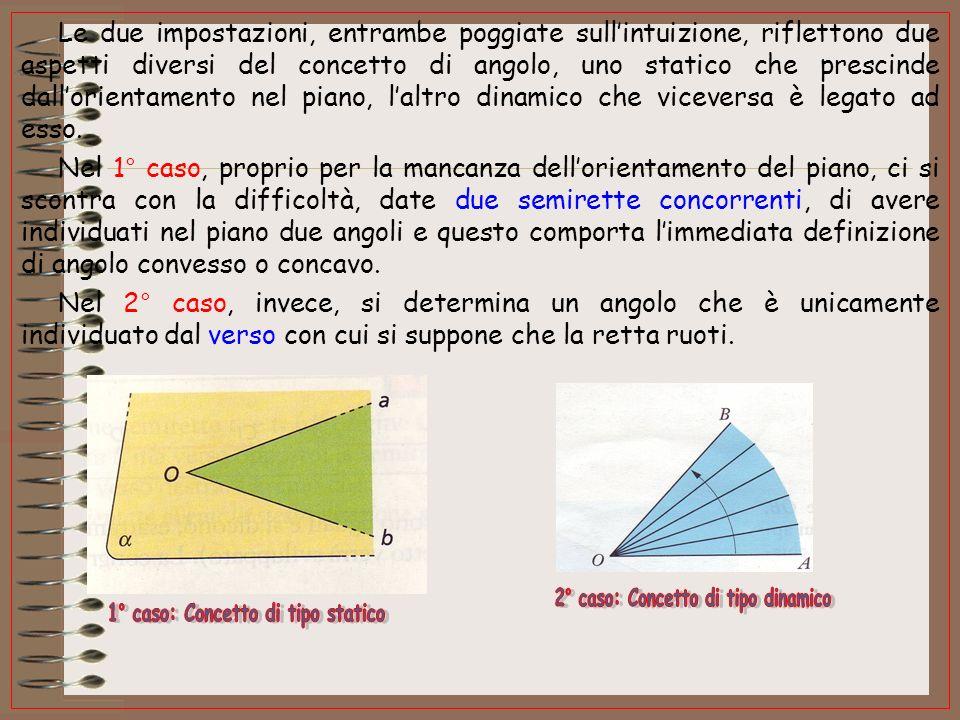Le due impostazioni, entrambe poggiate sullintuizione, riflettono due aspetti diversi del concetto di angolo, uno statico che prescinde dallorientamen