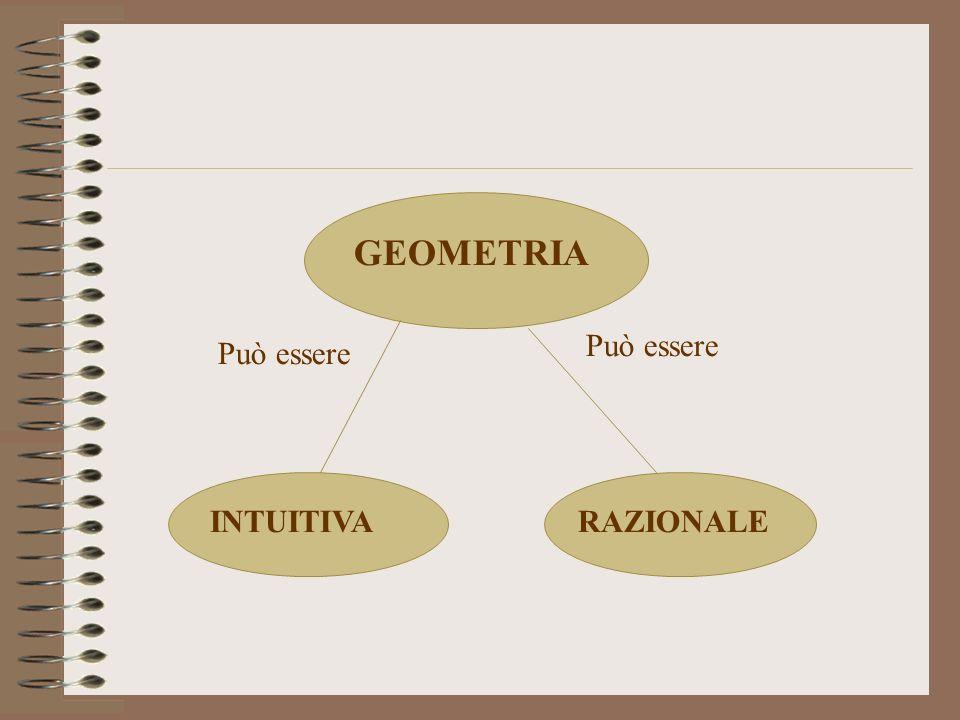 Misura degli angoli Ogni angolo è caratterizzato da unampiezza che dipende dallapertura dei suoi lati.
