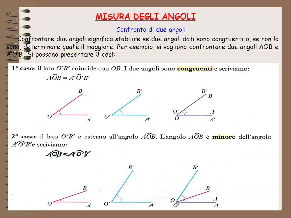 MISURA DEGLI ANGOLI Confronto di due angoli Confrontare due angoli significa stabilire se due angoli dati sono congruenti o, se non lo sono, determina