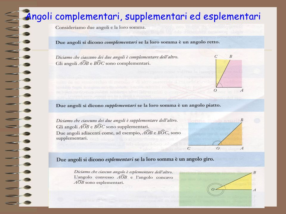 Angoli complementari, supplementari ed esplementari