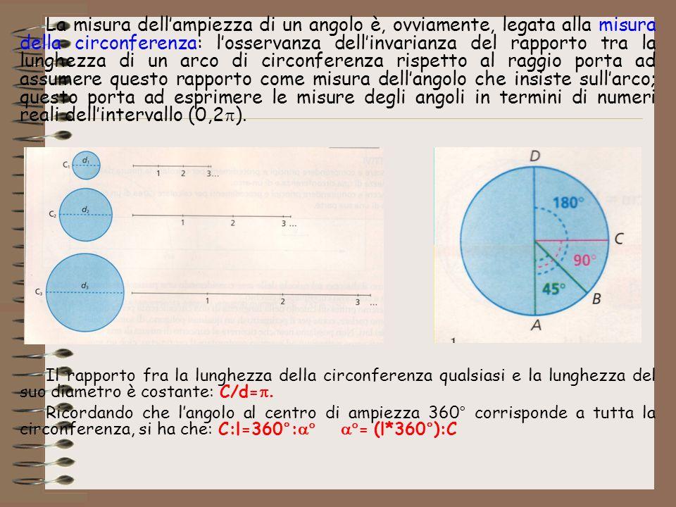 La misura dellampiezza di un angolo è, ovviamente, legata alla misura della circonferenza: losservanza dellinvarianza del rapporto tra la lunghezza di
