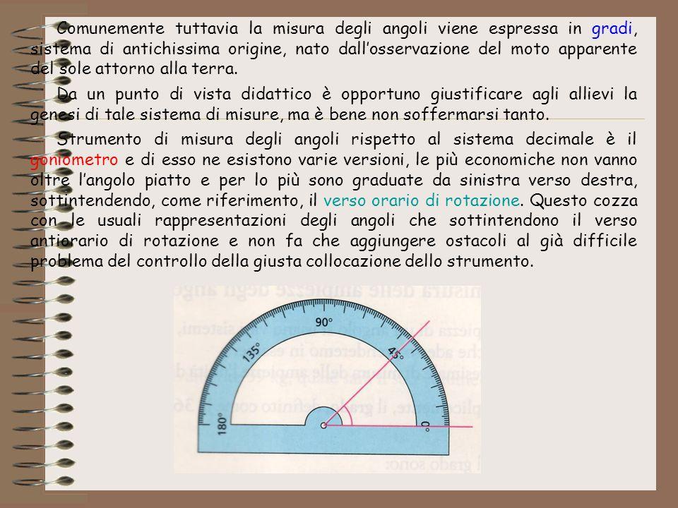 Comunemente tuttavia la misura degli angoli viene espressa in gradi, sistema di antichissima origine, nato dallosservazione del moto apparente del sol